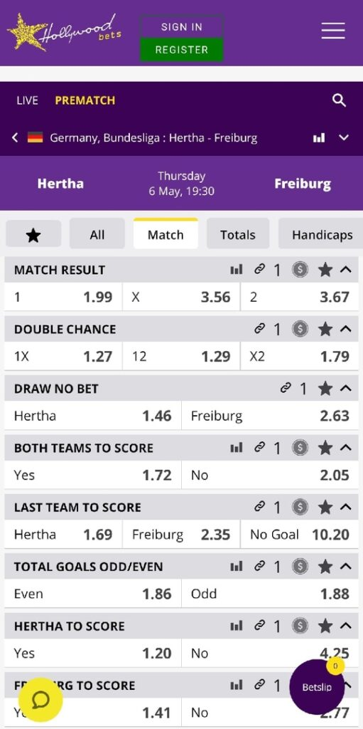 Hollywoodbets Coefficients